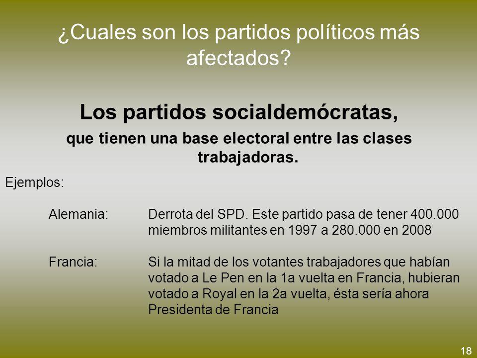 ¿Cuales son los partidos políticos más afectados? Los partidos socialdemócratas, que tienen una base electoral entre las clases trabajadoras. Ejemplos