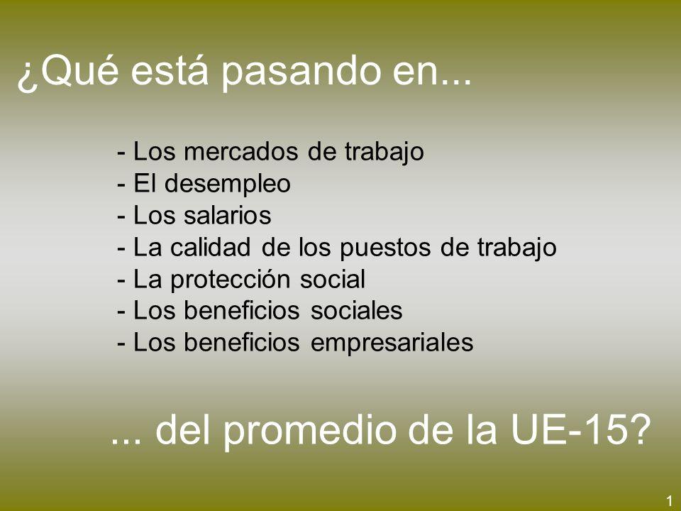 ¿Qué está pasando en... - Los mercados de trabajo - El desempleo - Los salarios - La calidad de los puestos de trabajo - La protección social - Los be