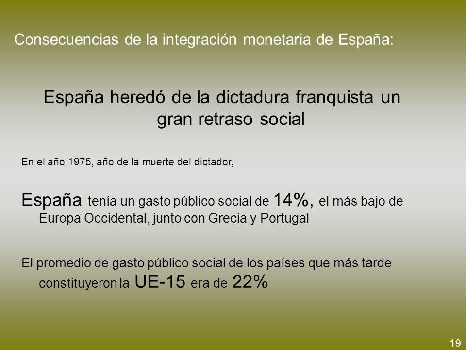 Consecuencias de la integración monetaria de España: España heredó de la dictadura franquista un gran retraso social El promedio de gasto público soci