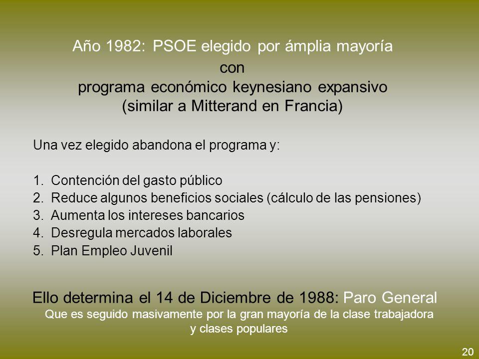 Año 1982: PSOE elegido por ámplia mayoría con programa económico keynesiano expansivo (similar a Mitterand en Francia) Una vez elegido abandona el pro