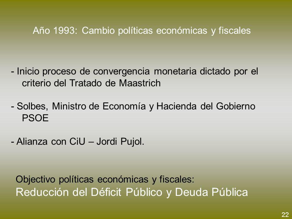 Año 1993: Cambio políticas económicas y fiscales - Inicio proceso de convergencia monetaria dictado por el criterio del Tratado de Maastrich - Solbes,