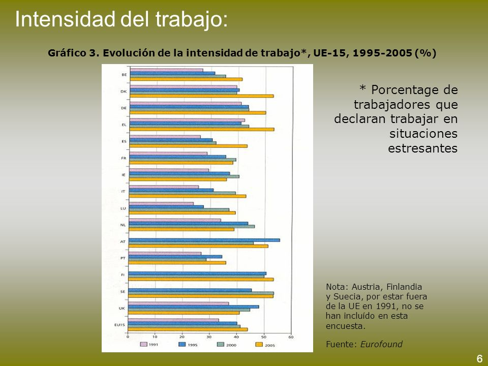 Protección social: Gráfico 4.