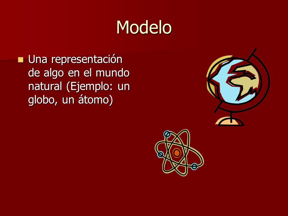 Modelo Una representación de algo en el mundo natural (Ejemplo: un globo, un átomo) Una representación de algo en el mundo natural (Ejemplo: un globo,