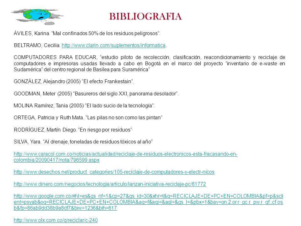 BIBLIOGRAFIA ÁVILES, Karina. Mal confinados 50% de los residuos peligrosos. BELTRAMO, Cecilia http://www.clarin.com/suplementos/informatica.http://www