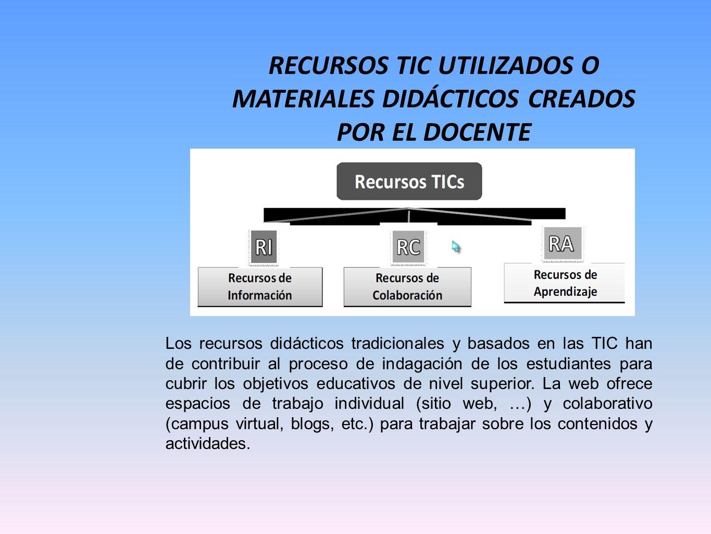 RECURSOS TIC UTILIZADOS O MATERIALES DIDÁCTICOS CREADOS POR EL DOCENTE Los recursos didácticos tradicionales y basados en las TIC han de contribuir al
