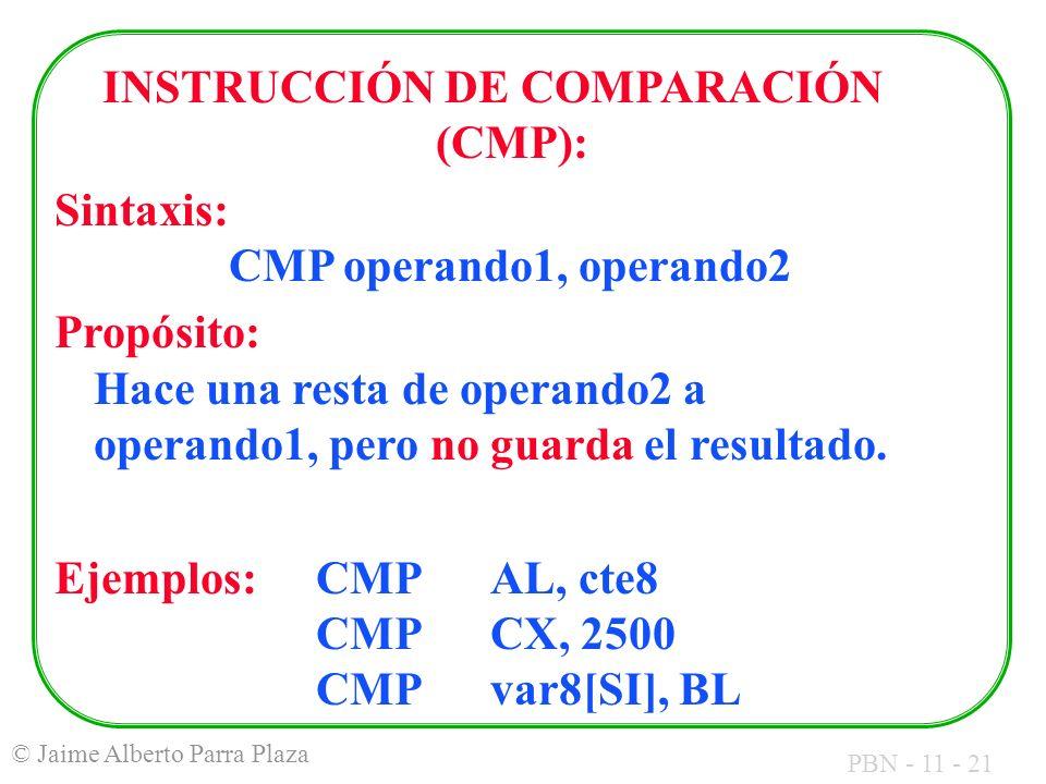 PBN - 11 - 21 © Jaime Alberto Parra Plaza INSTRUCCIÓN DE COMPARACIÓN (CMP): Sintaxis: CMP operando1, operando2 Propósito: Hace una resta de operando2