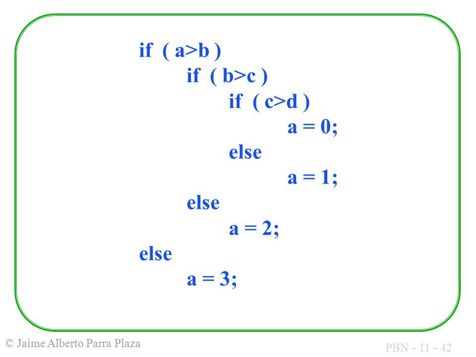 PBN - 11 - 42 © Jaime Alberto Parra Plaza if ( a>b ) if ( b>c ) if ( c>d ) a = 0; else a = 1; else a = 2; else a = 3;