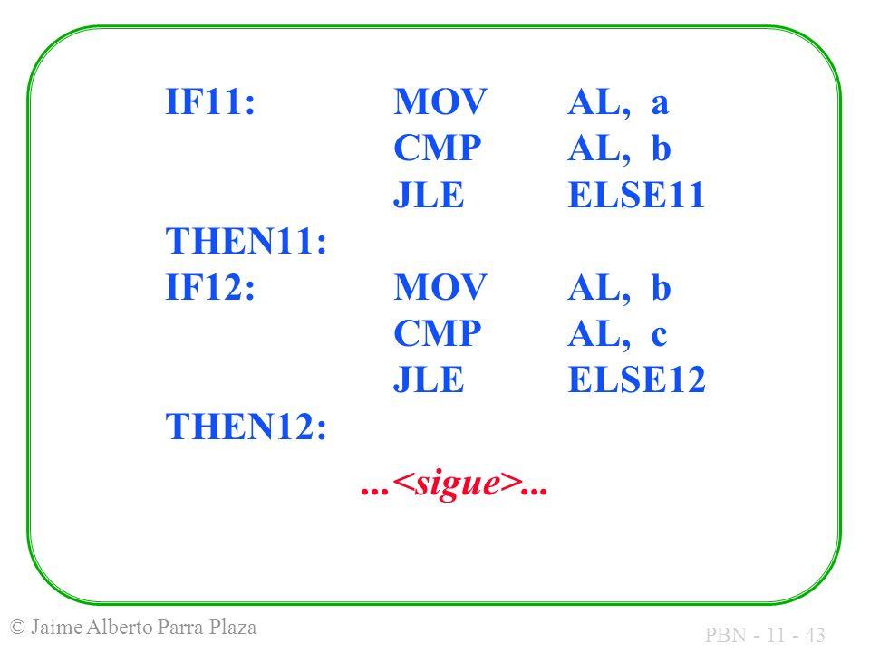 PBN - 11 - 43 © Jaime Alberto Parra Plaza IF11:MOVAL, a CMPAL, b JLEELSE11 THEN11: IF12:MOVAL, b CMPAL, c JLEELSE12 THEN12:...