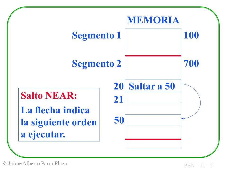 PBN - 11 - 5 © Jaime Alberto Parra Plaza 50 20 21 Saltar a 50 Segmento 1 Segmento 2 100 700 MEMORIA Salto NEAR: La flecha indica la siguiente orden a