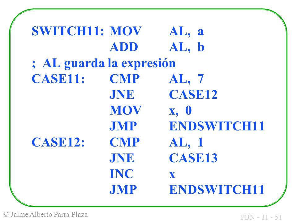 PBN - 11 - 51 © Jaime Alberto Parra Plaza SWITCH11:MOVAL, a ADDAL, b ; AL guarda la expresión CASE11:CMPAL, 7 JNECASE12 MOVx, 0 JMPENDSWITCH11 CASE12: