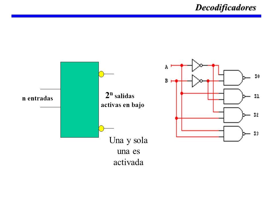 n entradas 2 n salidas activas en bajo Una y sola una es activadaDecodificadores