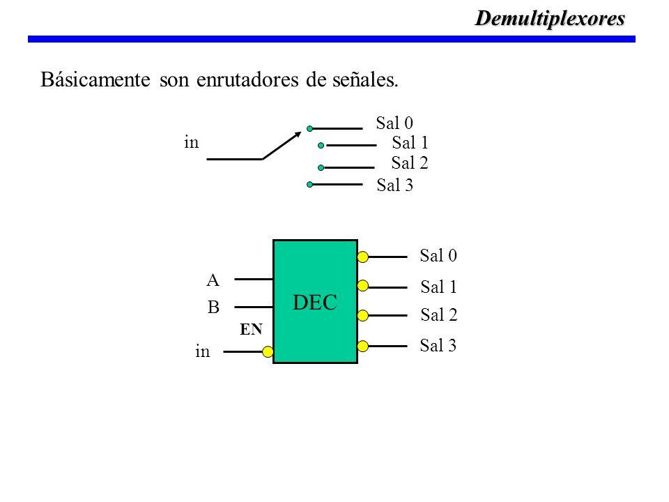 Básicamente son enrutadores de señales. in Sal 0 Sal 1 Sal 2 Sal 3 DEC Sal 0 Sal 1 Sal 2 Sal 3 A B EN inDemultiplexores