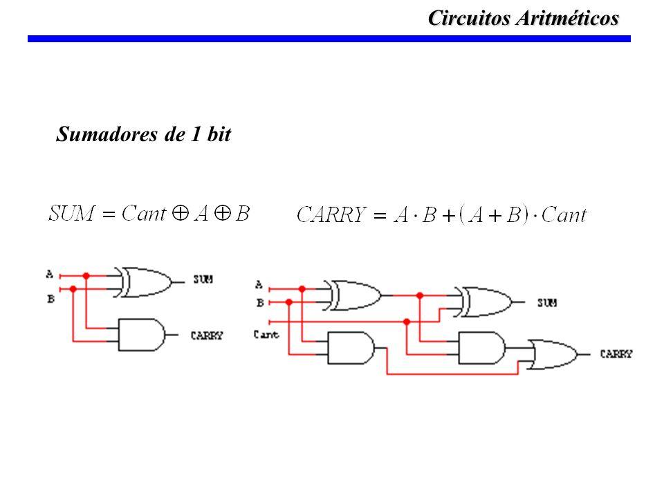 Sumadores de 1 bit Circuitos Aritméticos