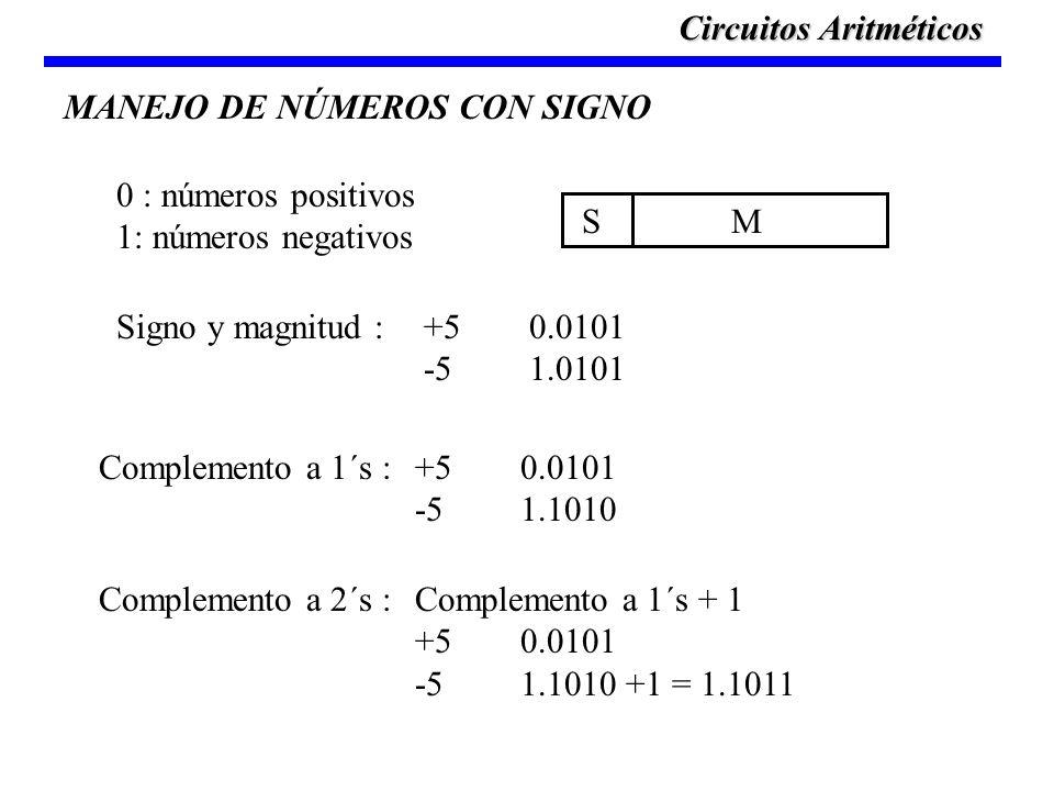 MANEJO DE NÚMEROS CON SIGNO Signo y magnitud : +50.0101 -51.0101 0 : números positivos 1: números negativos SM Complemento a 1´s : +50.0101 -51.1010 C