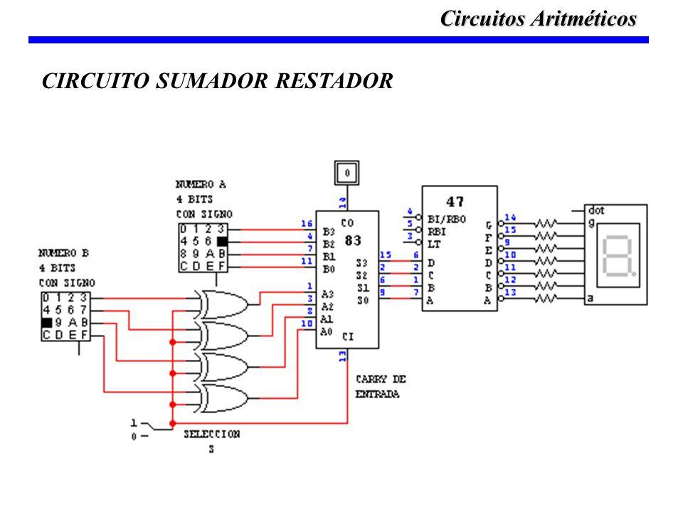 CIRCUITO SUMADOR RESTADOR Circuitos Aritméticos