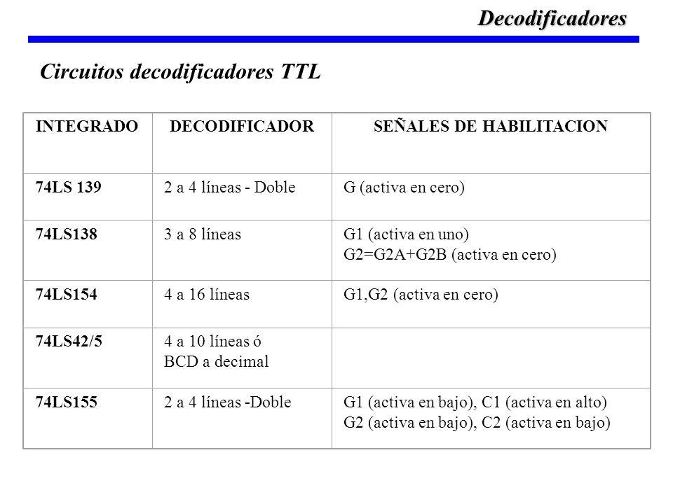 INTEGRADODECODIFICADORSEÑALES DE HABILITACION 74LS 1392 a 4 líneas - DobleG (activa en cero) 74LS1383 a 8 líneasG1 (activa en uno) G2=G2A+G2B (activa