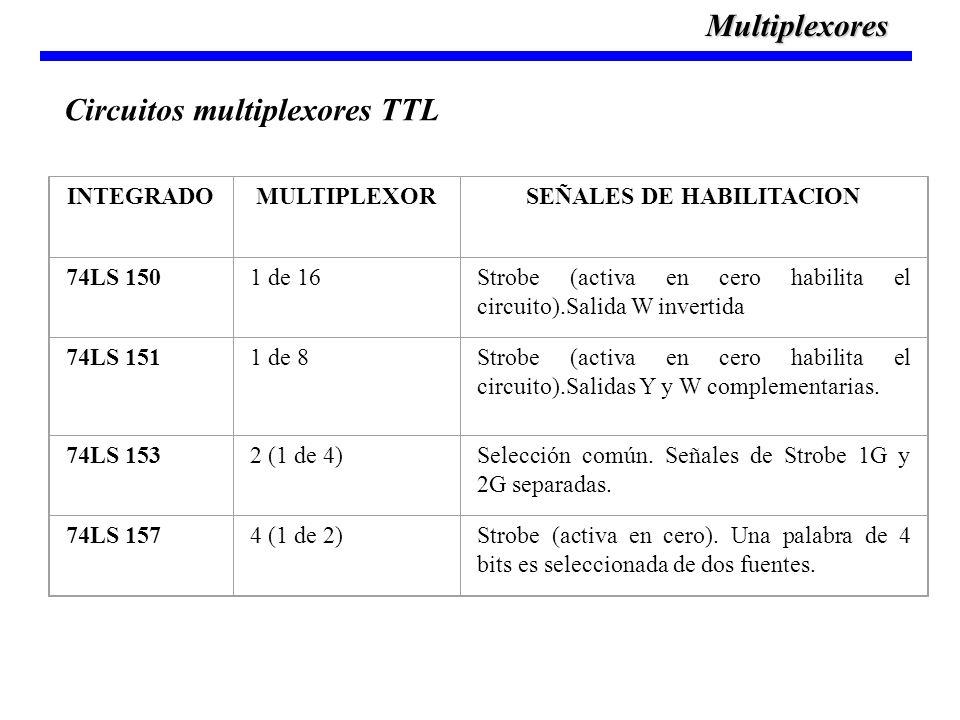 Multiplexores INTEGRADOMULTIPLEXORSEÑALES DE HABILITACION 74LS 1501 de 16Strobe (activa en cero habilita el circuito).Salida W invertida 74LS 1511 de