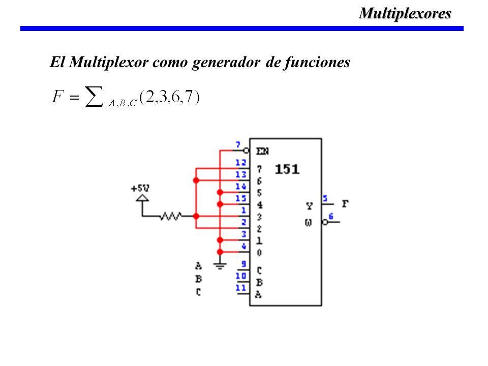 El Multiplexor como generador de funcionesMultiplexores