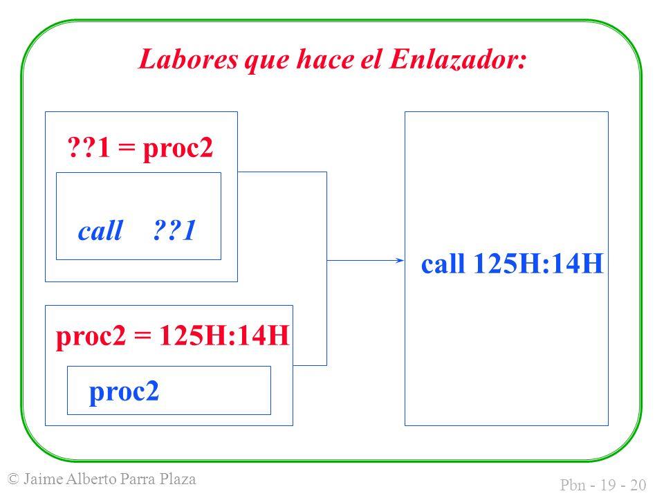 Pbn - 19 - 20 © Jaime Alberto Parra Plaza Labores que hace el Enlazador: call 1 1 = proc2 proc2 = 125H:14H proc2 call 125H:14H
