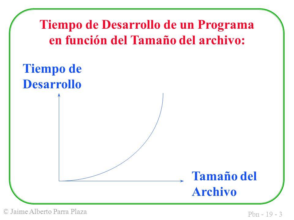 Pbn - 19 - 3 © Jaime Alberto Parra Plaza Tamaño del Archivo Tiempo de Desarrollo Tiempo de Desarrollo de un Programa en función del Tamaño del archivo: