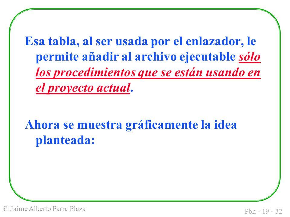 Pbn - 19 - 32 © Jaime Alberto Parra Plaza Esa tabla, al ser usada por el enlazador, le permite añadir al archivo ejecutable sólo los procedimientos que se están usando en el proyecto actual.