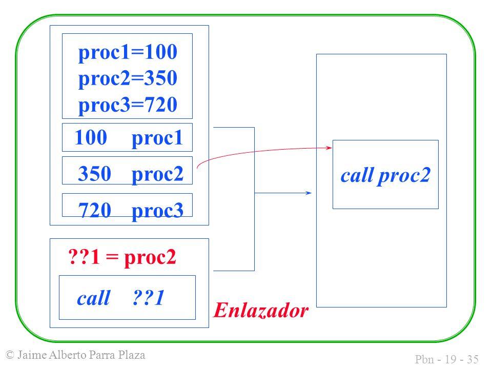 Pbn - 19 - 35 © Jaime Alberto Parra Plaza proc1=100 proc2=350 proc3=720 proc1100 proc2350 proc3720 call 1 1 = proc2 Enlazador call proc2