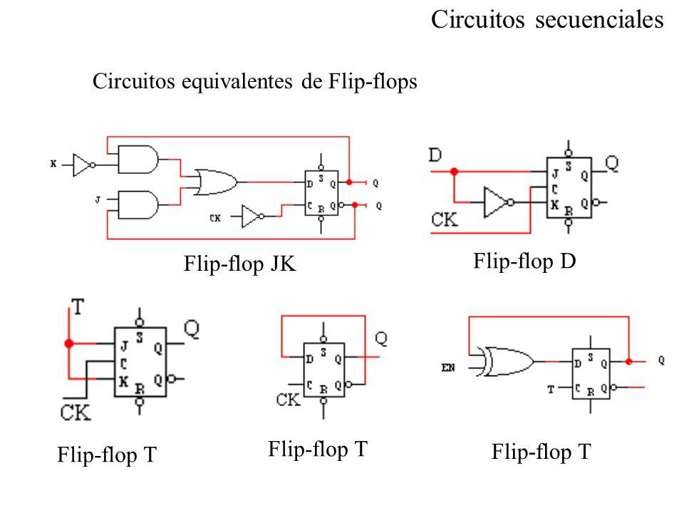 Circuitos equivalentes de Flip-flops Flip-flop JK Flip-flop D Flip-flop T Circuitos secuenciales