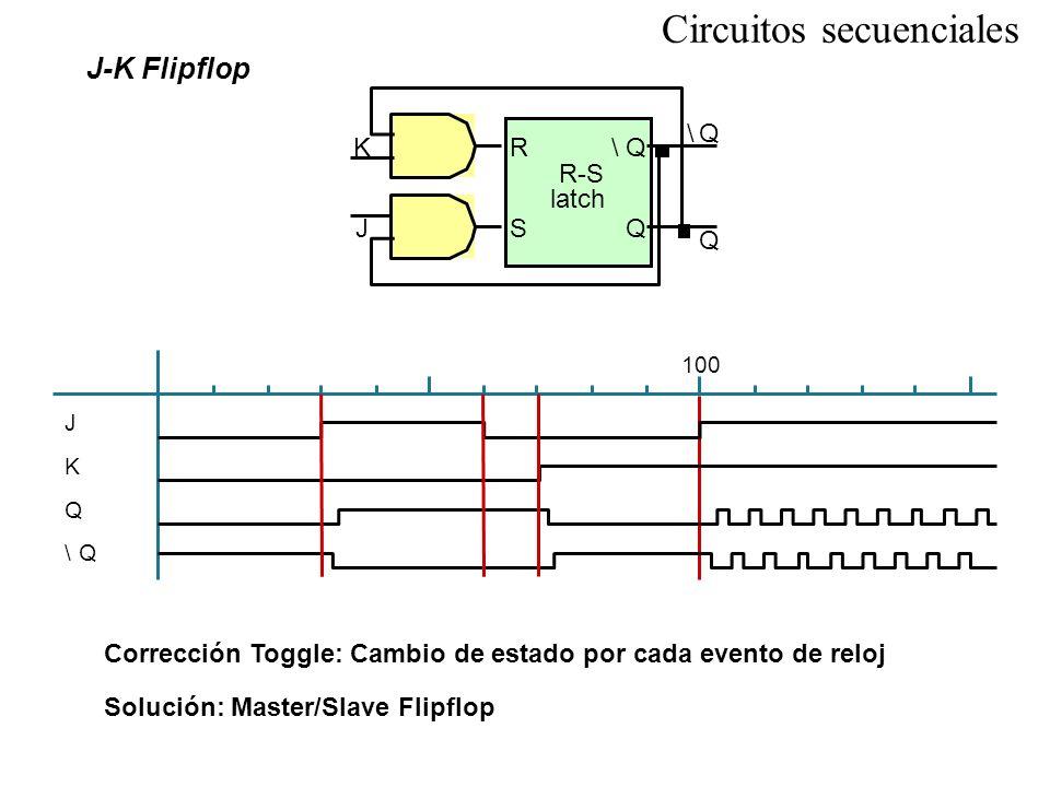 Circuitos secuenciales J-K Flipflop R-S latch K JS R Q \Q \Q Q J K Q \Q 100 Corrección Toggle: Cambio de estado por cada evento de reloj Solución: Mas