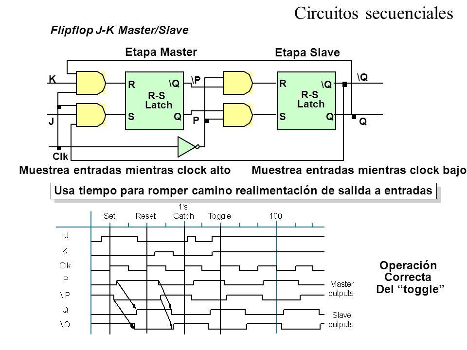 Flipflop J-K Master/Slave Etapa Master Etapa Slave Muestrea entradas mientras clock alto Usa tiempo para romper camino realimentación de salida a entr