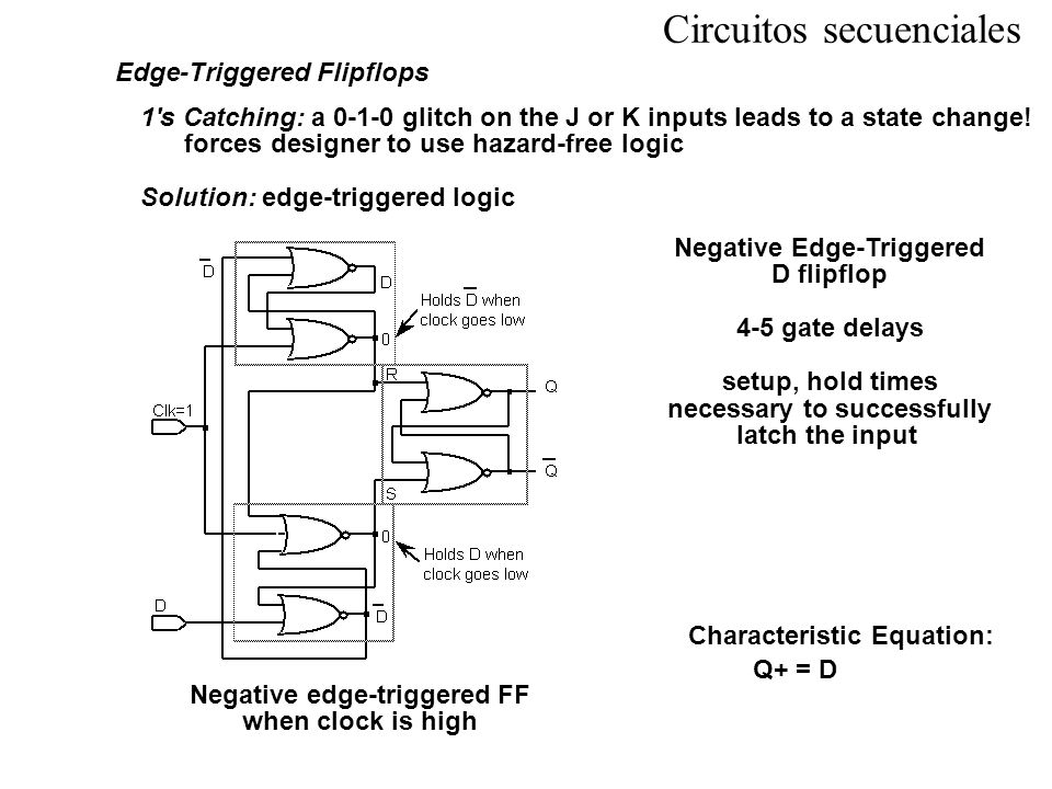 Edge-triggered Flipflops Step-by-step analysis Negative edge-triggered FF when clock goes high-to-low data is latched Negative edge-triggered FF when clock is low data is held Circuitos secuenciales