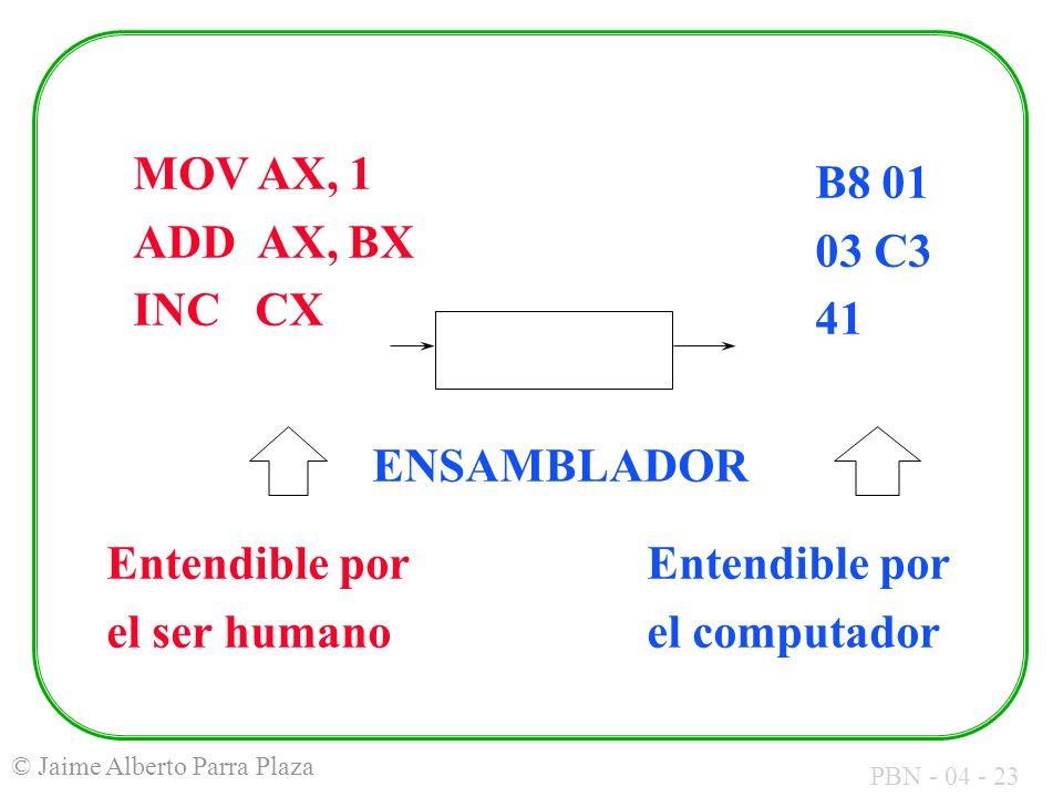 PBN - 04 - 23 © Jaime Alberto Parra Plaza MOV AX, 1 ADD AX, BX INC CX ENSAMBLADOR B8 01 03 C3 41 Entendible por el ser humano Entendible por el comput