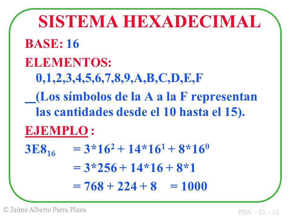 PBN - 01 - 10 © Jaime Alberto Parra Plaza SISTEMA HEXADECIMAL BASE: 16 ELEMENTOS: 0,1,2,3,4,5,6,7,8,9,A,B,C,D,E,F (Los símbolos de la A a la F represe