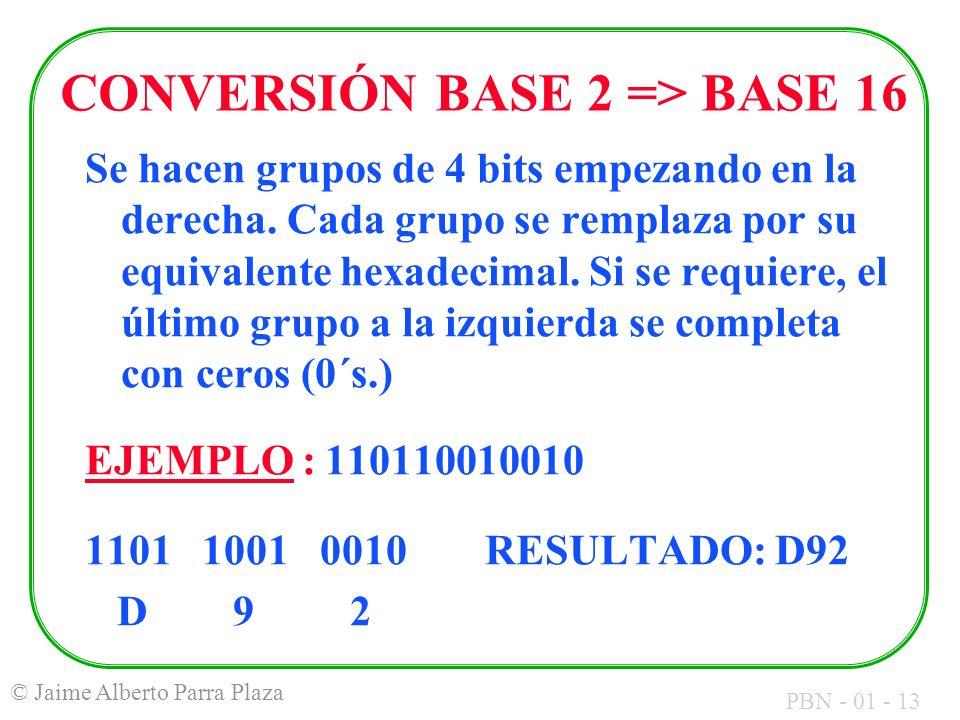 PBN - 01 - 13 © Jaime Alberto Parra Plaza Se hacen grupos de 4 bits empezando en la derecha. Cada grupo se remplaza por su equivalente hexadecimal. Si
