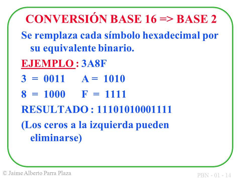 PBN - 01 - 14 © Jaime Alberto Parra Plaza CONVERSIÓN BASE 16 => BASE 2 Se remplaza cada símbolo hexadecimal por su equivalente binario. EJEMPLO :3A8F