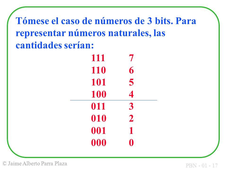 PBN - 01 - 17 © Jaime Alberto Parra Plaza Tómese el caso de números de 3 bits. Para representar números naturales, las cantidades serían: 1117 1106 10