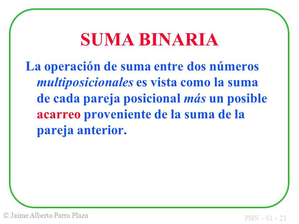 PBN - 01 - 21 © Jaime Alberto Parra Plaza SUMA BINARIA La operación de suma entre dos números multiposicionales es vista como la suma de cada pareja p