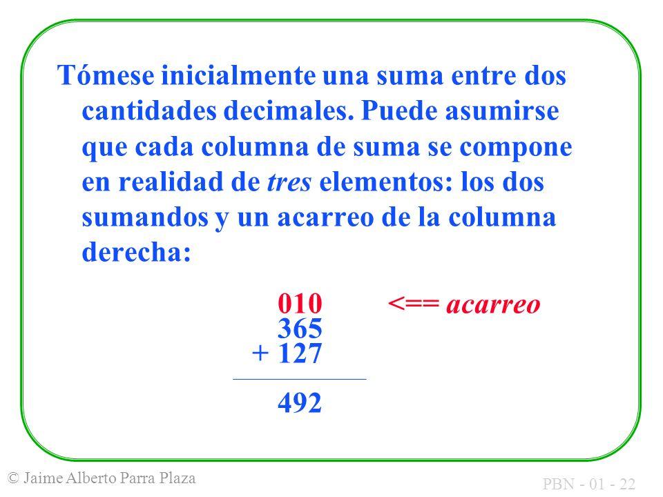 PBN - 01 - 22 © Jaime Alberto Parra Plaza Tómese inicialmente una suma entre dos cantidades decimales. Puede asumirse que cada columna de suma se comp