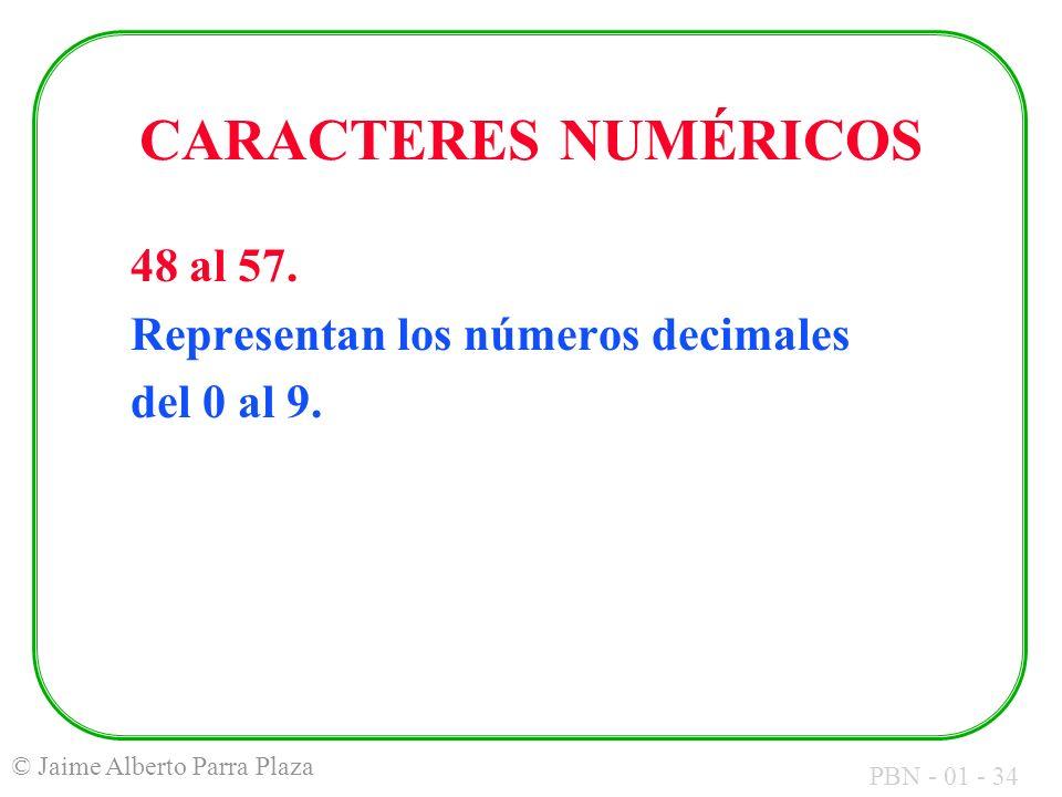 PBN - 01 - 34 © Jaime Alberto Parra Plaza CARACTERES NUMÉRICOS 48 al 57. Representan los números decimales del 0 al 9.