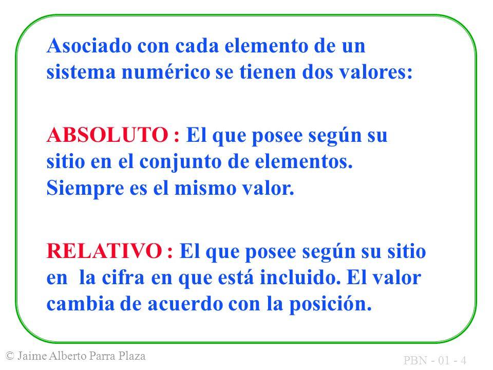 PBN - 01 - 15 © Jaime Alberto Parra Plaza OTRAS REPRESENTACIONES Los números binarios no sólo se usan como equivalente de los números naturales, su campo de acción puede extenderse para representar: Números enteros Números reales Información no numérica