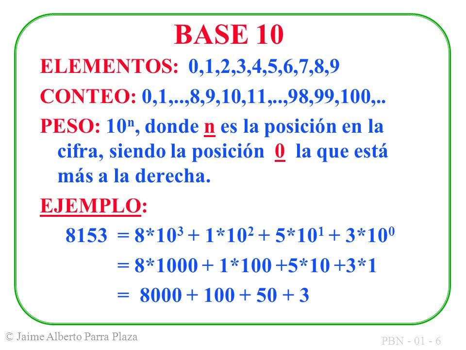 PBN - 01 - 6 © Jaime Alberto Parra Plaza BASE 10 ELEMENTOS: 0,1,2,3,4,5,6,7,8,9 CONTEO: 0,1,..,8,9,10,11,..,98,99,100,.. PESO: 10 n, donde n es la pos