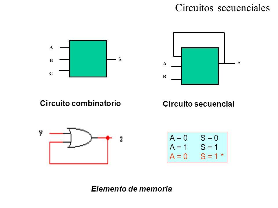 Elemento de memoria Circuitos secuenciales ABCABC S S ABAB Circuito combinatorio Circuito secuencial A = 0 S = 0 A = 1 S = 1 A = 0 S = 1 *