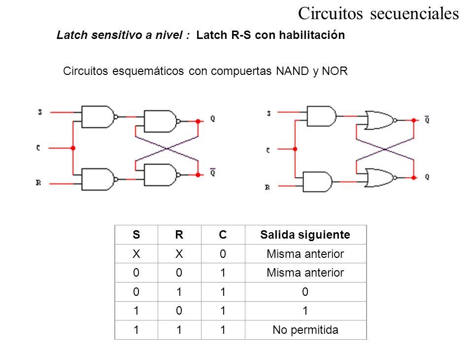 Latch sensitivo a nivel : Latch R-S con habilitación Circuitos secuenciales Circuitos esquemáticos con compuertas NAND y NOR SRCSalida siguiente XX0Mi