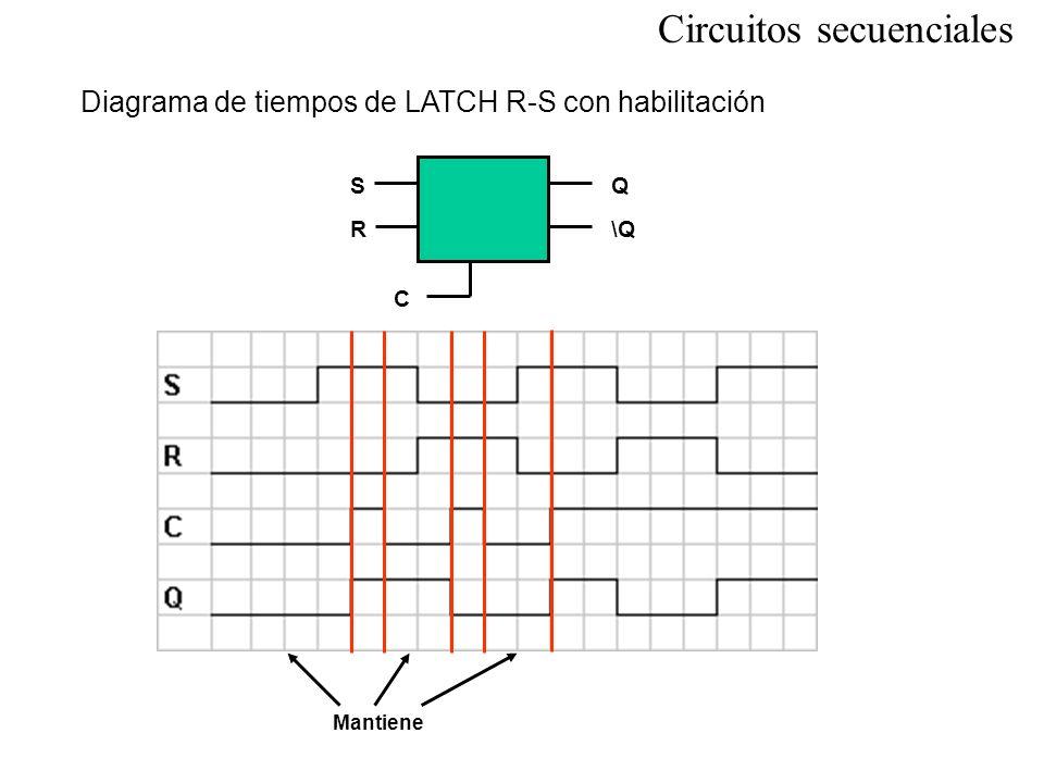 Diagrama de tiempos de LATCH R-S con habilitación Circuitos secuenciales S R C \Q Q Mantiene