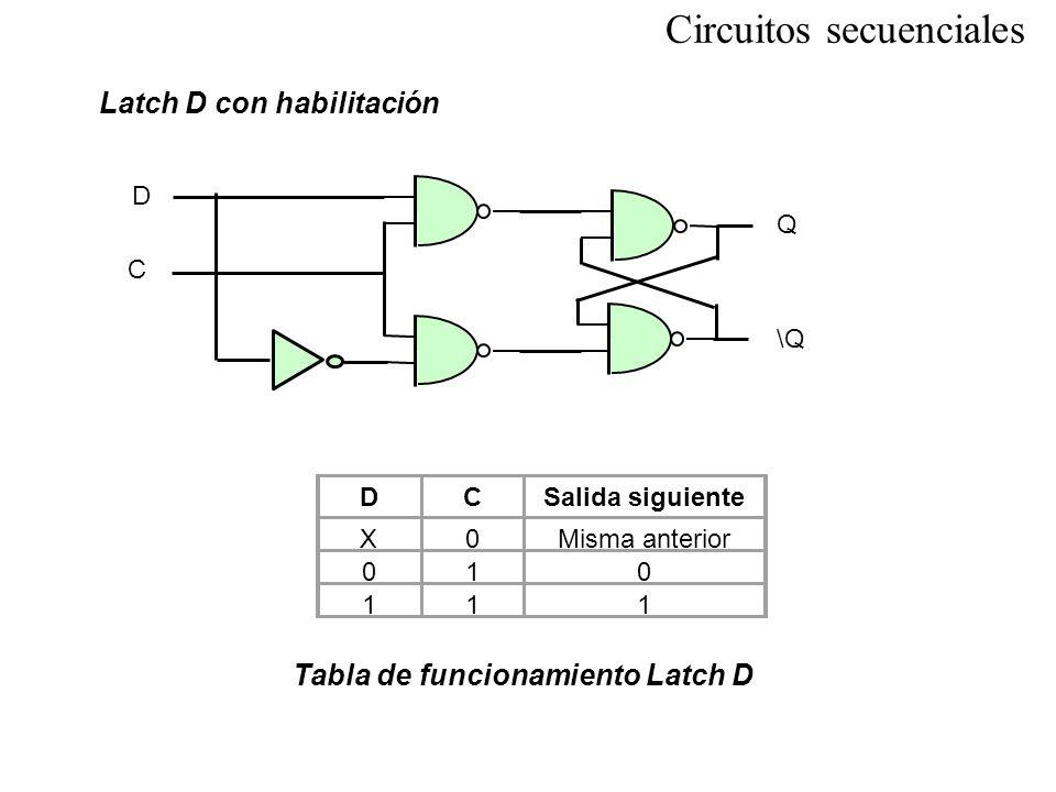 Circuitos secuenciales Latch D con habilitación DCSalida siguiente X0Misma anterior 010 111 Tabla de funcionamiento Latch D D C Q \Q