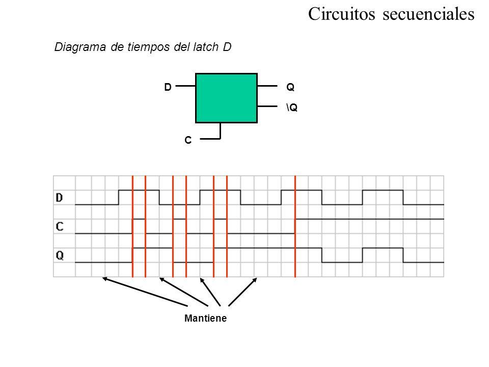Circuitos secuenciales D C \Q Q Diagrama de tiempos del latch D Mantiene