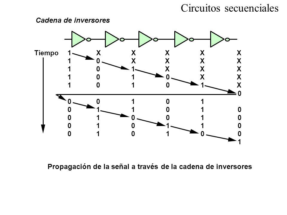 Cadena de inversores 1 1 1 1 1 0 0 0 0 0 X 0 0 0 0 0 1 1 1 1 X X 1 1 1 1 1 0 0 0 X X X 0 0 0 0 0 1 1 X X X X 1 1 1 1 1 0 X X X X X 0 0 0 0 0 1 Tiempo