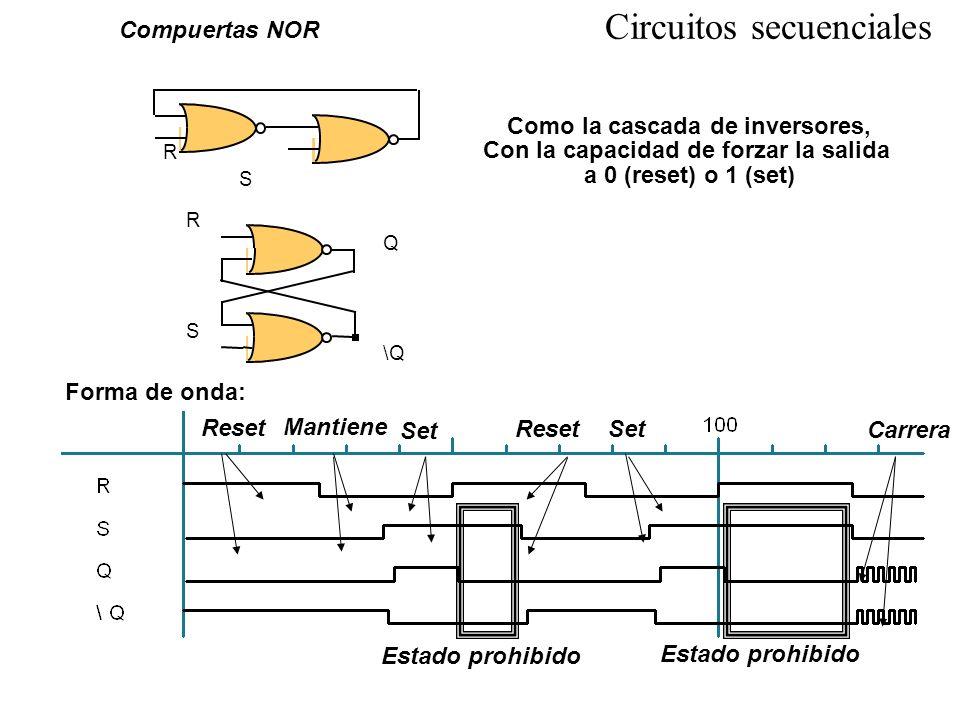 Compuertas NOR Como la cascada de inversores, Con la capacidad de forzar la salida a 0 (reset) o 1 (set) Forma de onda: Reset Mantiene Set Estado proh