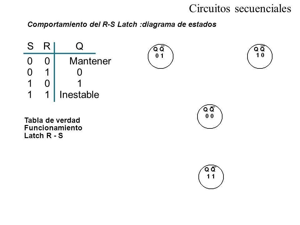 Comportamiento del R-S Latch :diagrama de estados Tabla de verdad Funcionamiento Latch R - S Q Mantener 0 1 Inestable S 0 0 1 1 R 0 1 0 1 Circuitos se