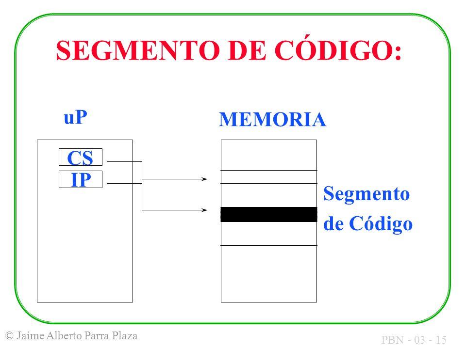 PBN - 03 - 15 © Jaime Alberto Parra Plaza SEGMENTO DE CÓDIGO: uP MEMORIA IP CS Segmento de Código