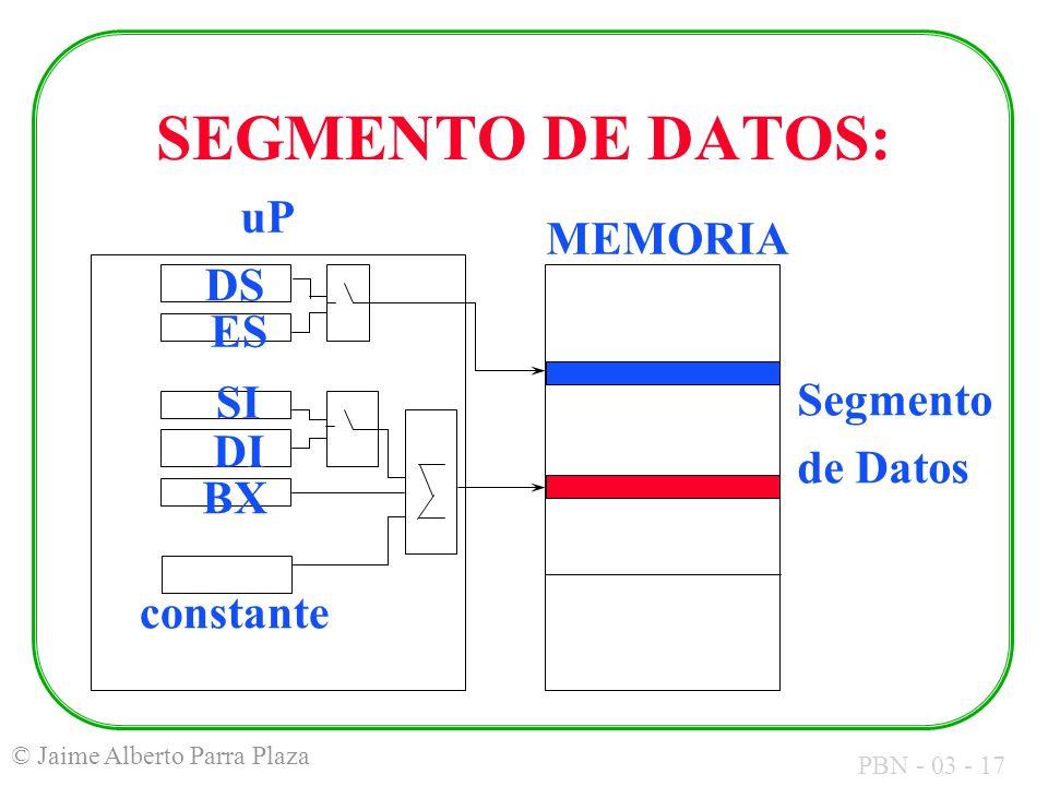 PBN - 03 - 17 © Jaime Alberto Parra Plaza SEGMENTO DE DATOS: DS ES SI DI BX constante Segmento de Datos MEMORIA uP